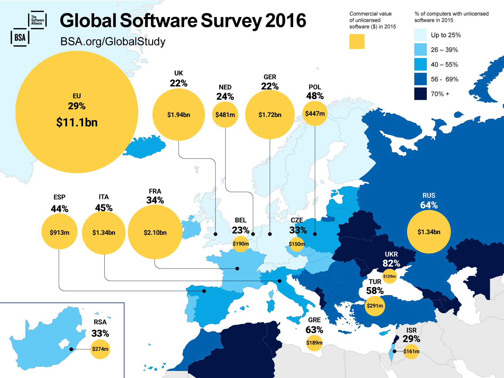 BSA_Software Survey_2016_infografika