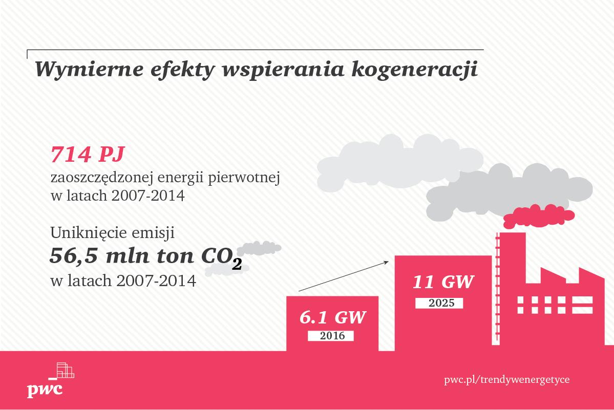 energetyka-grafika-1