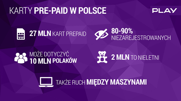 Play pre paid