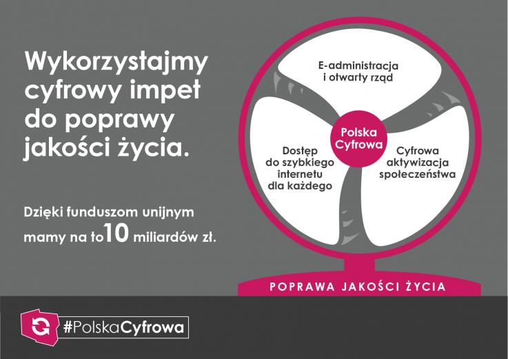 popc1