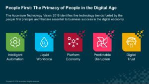 tech-trends-by-accenture-300x169