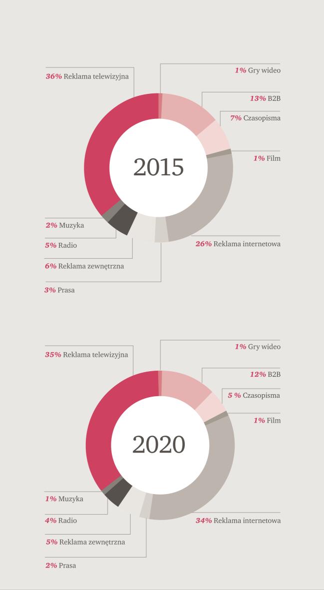 media-outlook-grafika1
