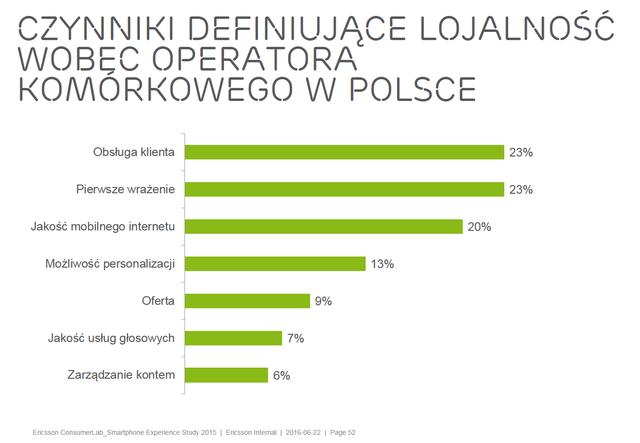 pl_lojalnosc