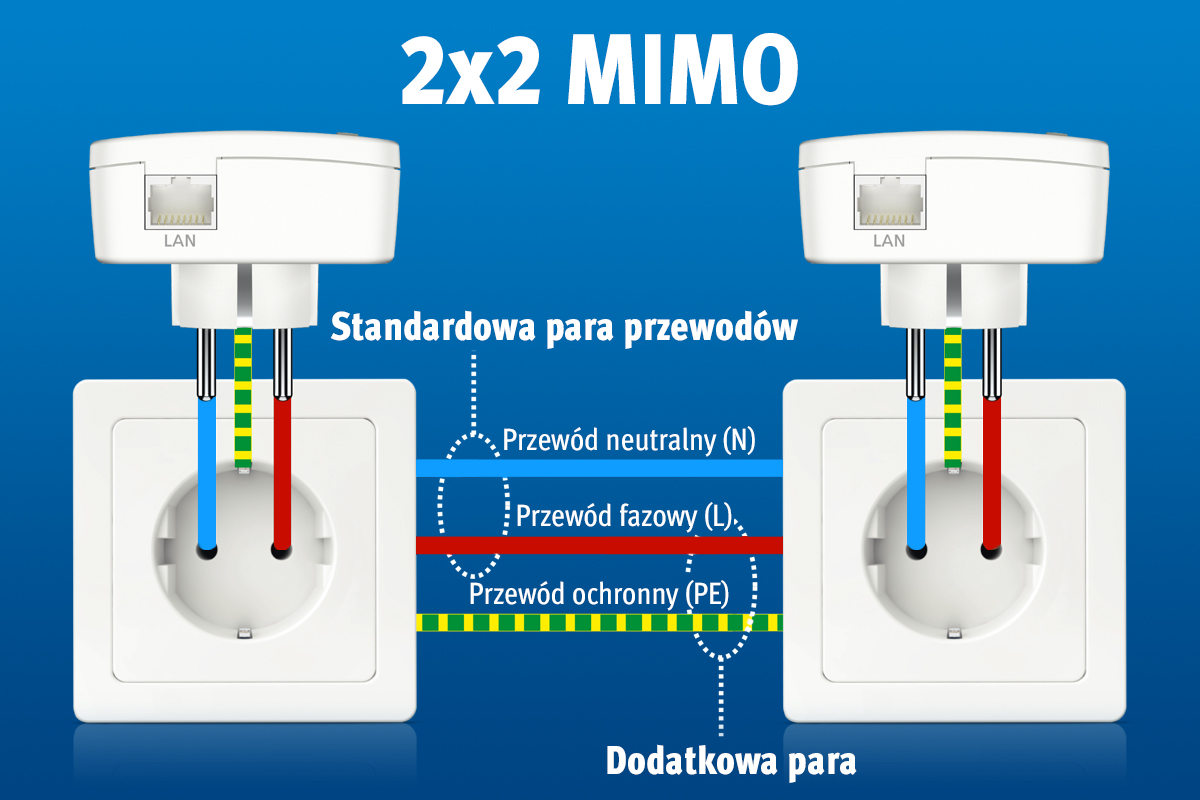 pr10_powerline_mimo_1200x800_pl