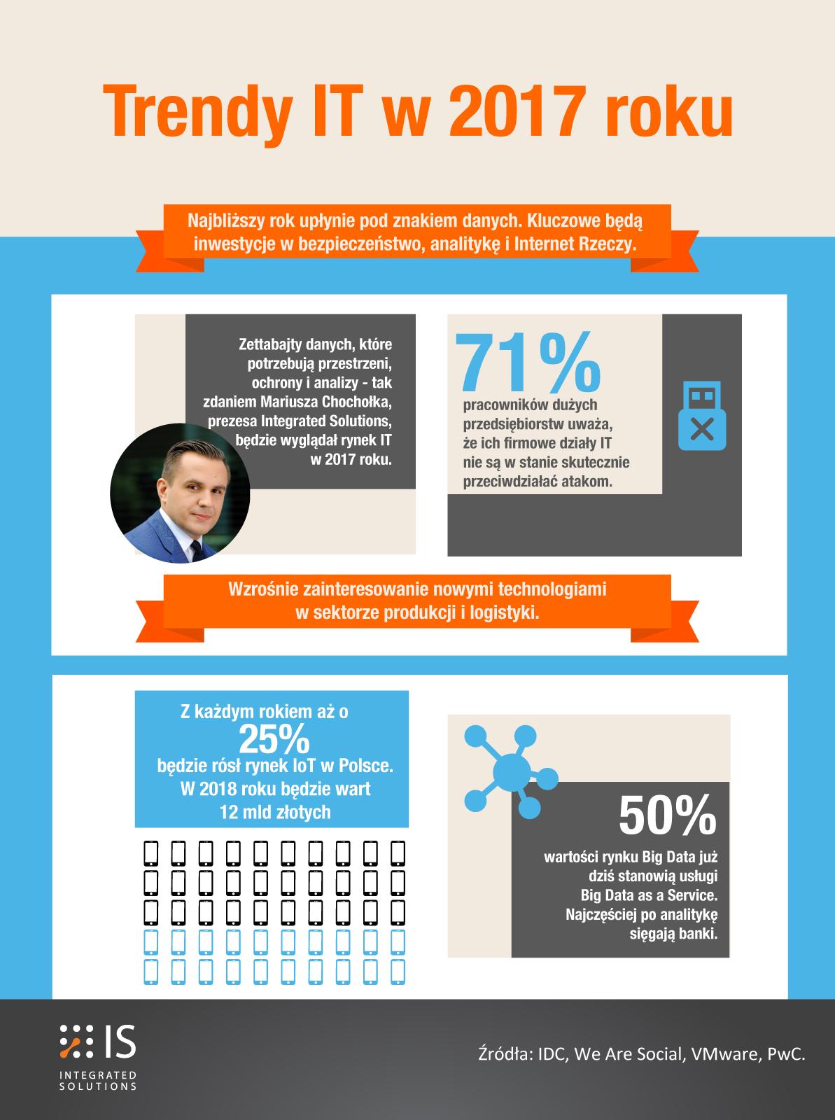 infografika_trendy2017