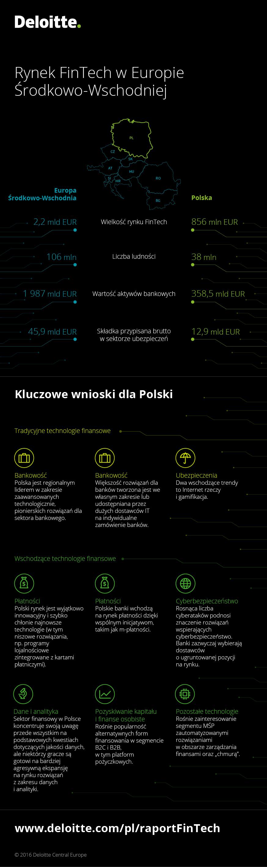 pl_fin_ech_infografika_03