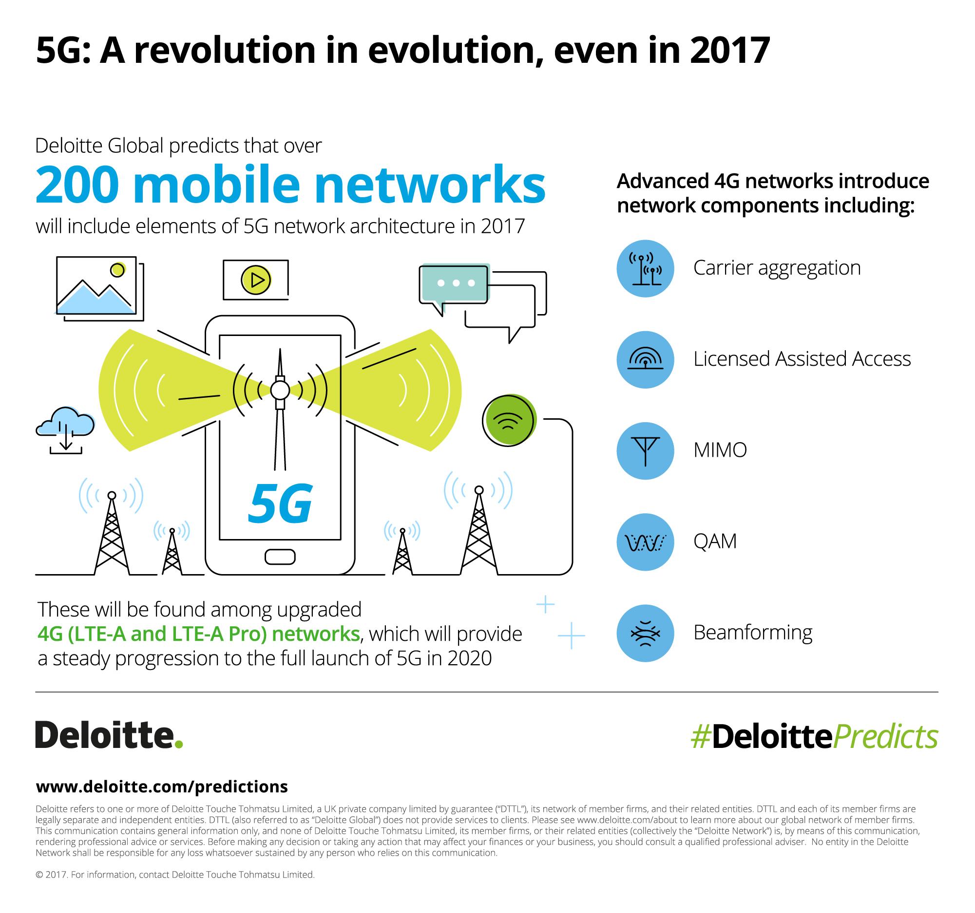 Infografika 5G (2)