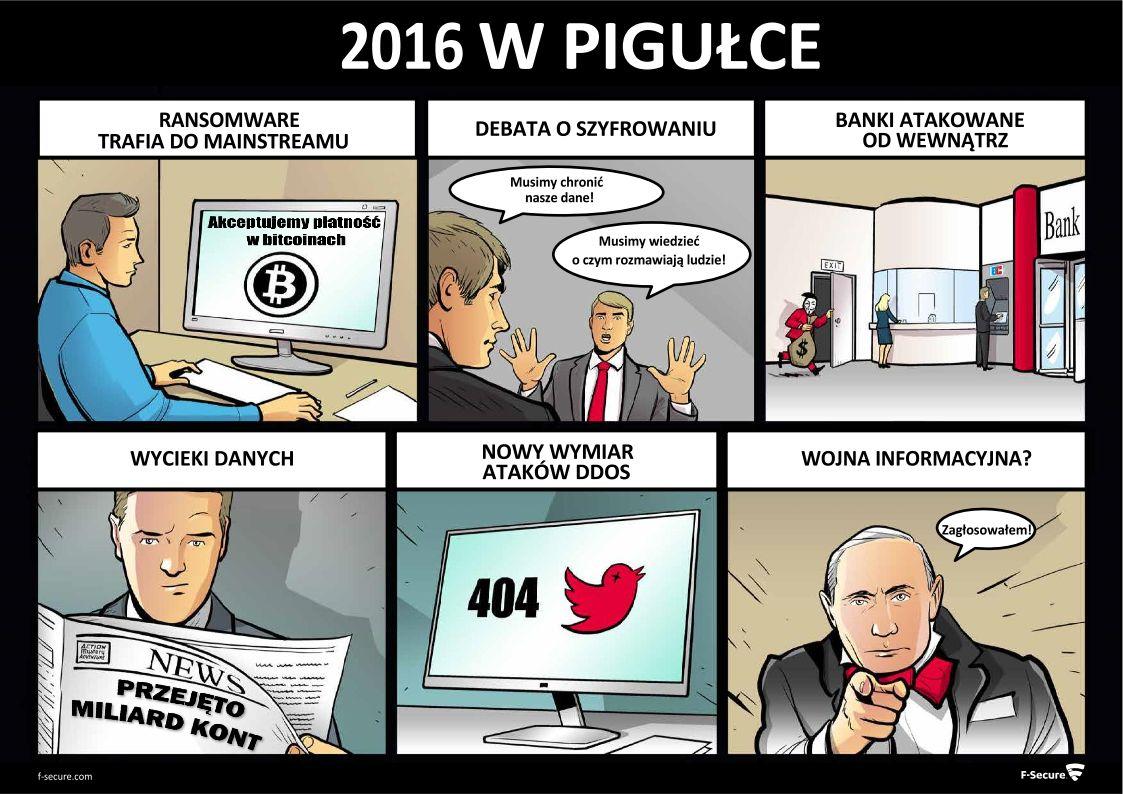 2016_w_pigułce_raport_F-Secure