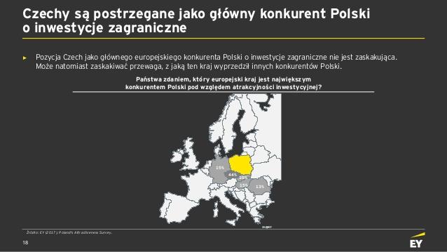 ey-atrakcyjno-inwestycyjna-polski-2017-18-638