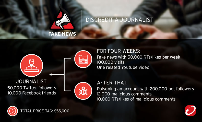 fake-news-case-study-3