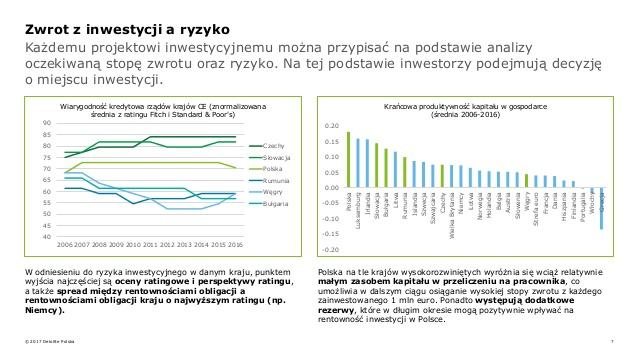 report-inwestycje-w-polsce-niewyczerpany-potencja-7-638