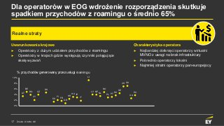 roaming-w-polsce-i-innych-krajach-eog-17-320